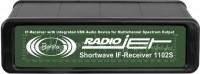 Radio Jet