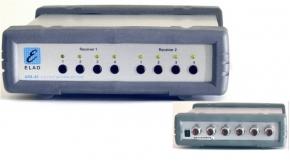 ASA-42 4x2-Antennenverteiler fr Kurzwelle